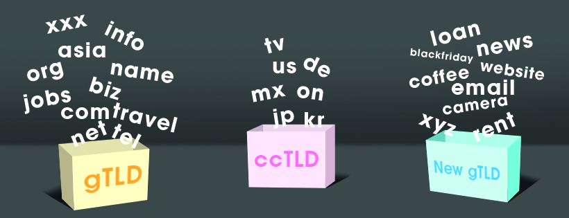 gTLD, ccTLD, New gTLD 예시