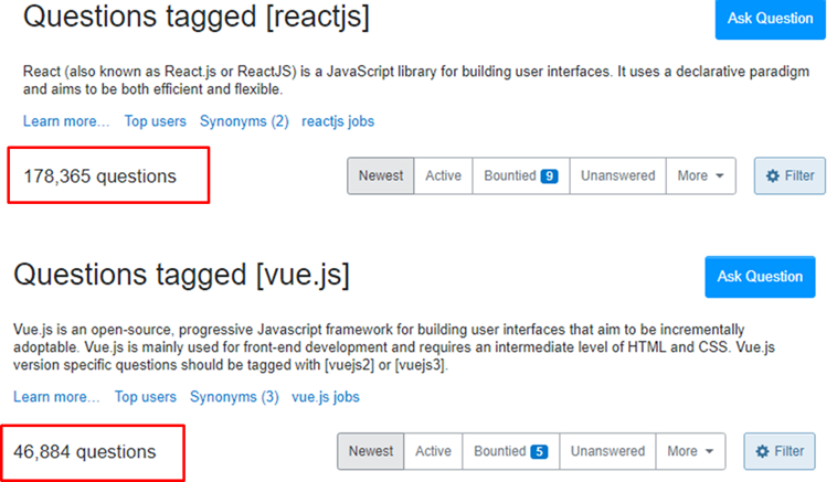 stack overflow react vs vue